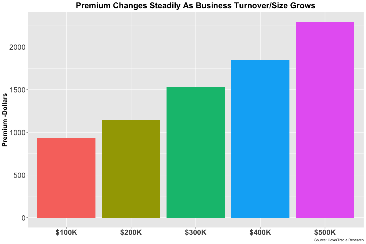 plumbers-public-liability-insurance-cost